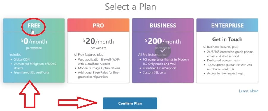 free ssl certificate plan