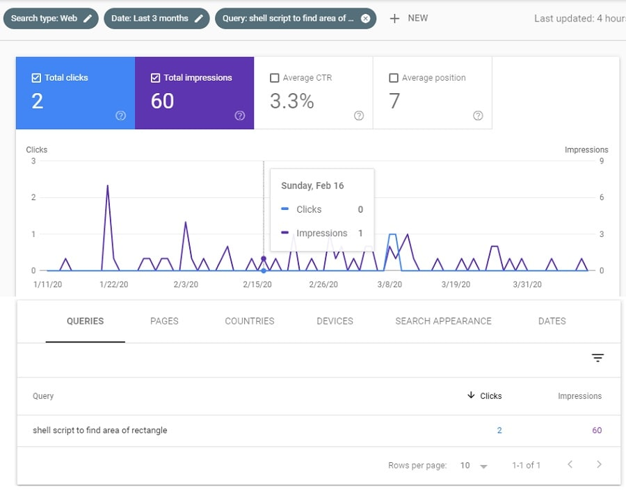 discovering new keyword in search console