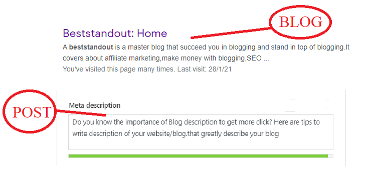 difference between blog nd post description