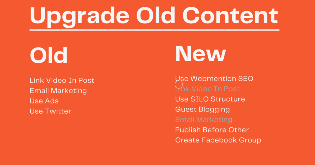 upgrading content on blog